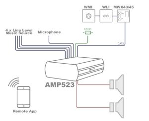 AMP523-3